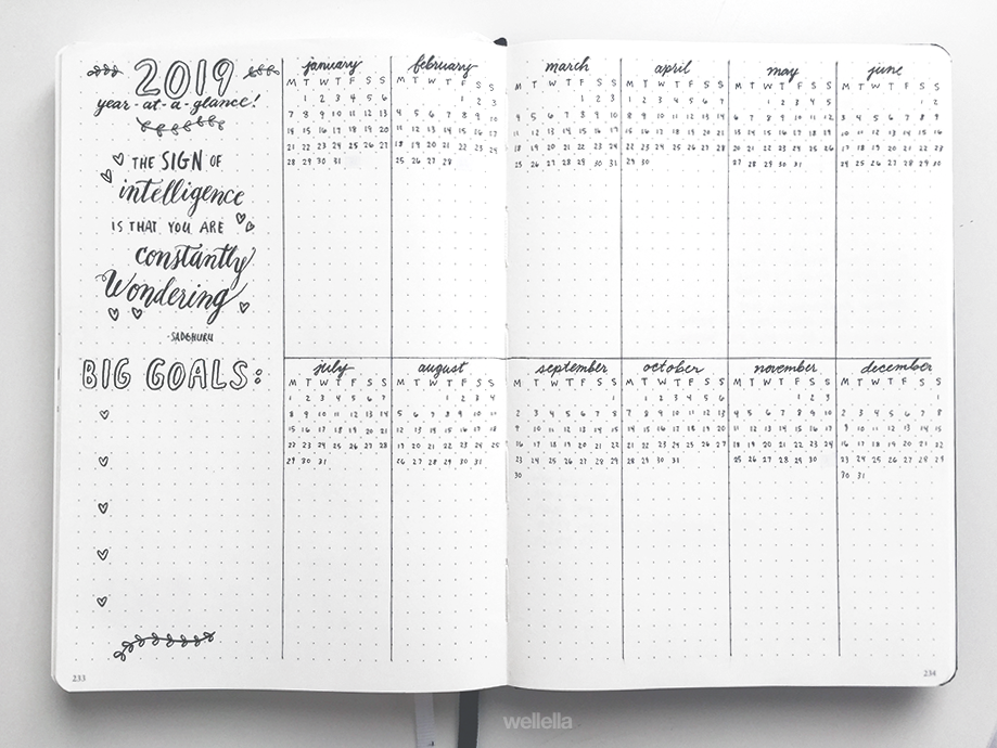 A bullet journal future log is a yearly overview page (or pages) in your bullet journal to help you mark down important dates throughout the year.