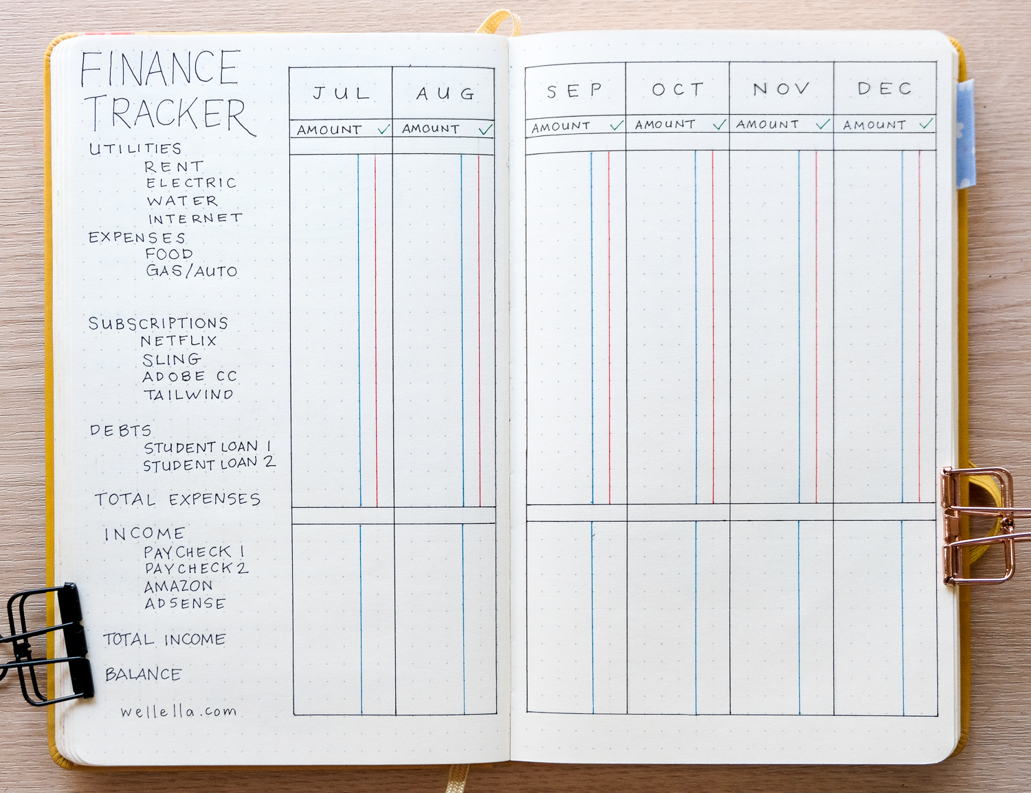 Bullet journal money trackers are a cool and fun way to track your spending, saving, bills, and all your finances. Here are some ways you can keep track of money in your bullet journal.