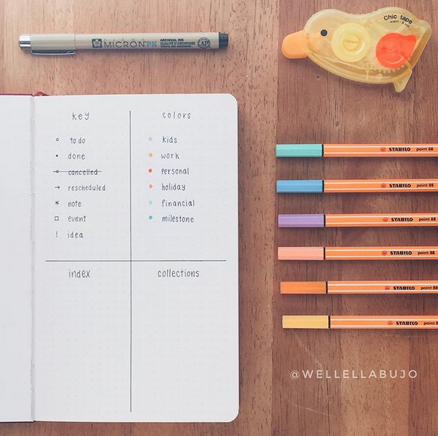 Learning how to bullet journal doesn't have to be hard. Read my bullet journal guide and you'll be a bujo expert in no time!