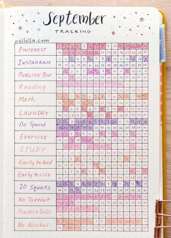 bullet journal habit tracker example.