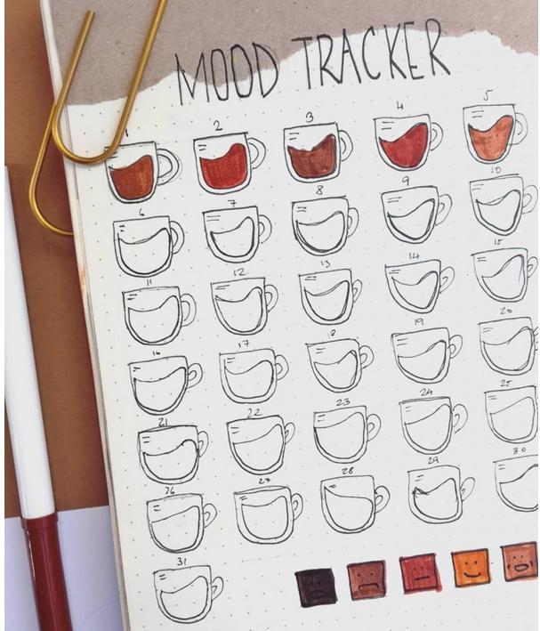 coffee bujo mood tracker