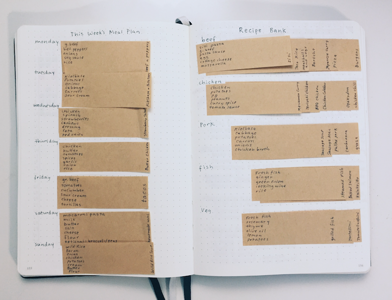 bullet journal - meal plan and recipe bank example